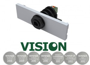 Vision Techconnect Modules TC2 6.3MMF