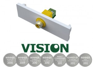 Vision Techconnect TC2-1PHO Module
