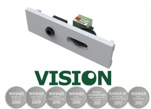 Vision Techconnect TC2-3.5MM Jack + Volume Control